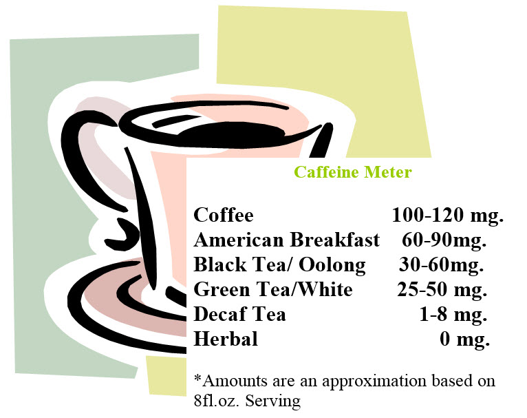 updated meter How Much Caffeine In A  Oz Cup Of Coffee